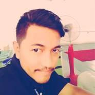 sangsawang1's profile photo