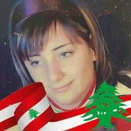 alint860's profile photo