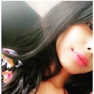 rajni3434atgmailcom's profile photo
