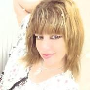 rossanap15's profile photo