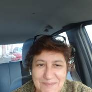 meloukak's profile photo