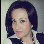 denis2072's profile photo