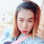 mathayan7's profile photo