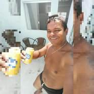 mauros401's profile photo
