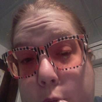 rachelleg10_Utah_Single_Female