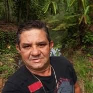 dernival2's profile photo