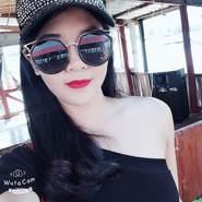 roh7531's profile photo