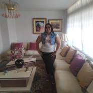 dennyavevedo's profile photo