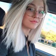 raregem752's profile photo