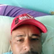 luisr2561's profile photo