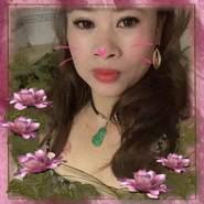 aniterg's profile photo