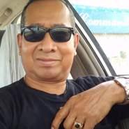 belizsrior's profile photo