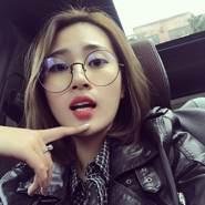 XueliZhang's profile photo