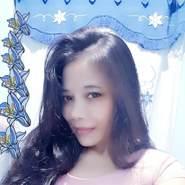 ayu_fadjar's profile photo