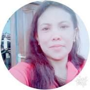 cikaa962's profile photo