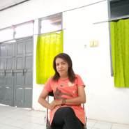 yantim22's profile photo