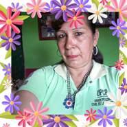 petronam9's profile photo