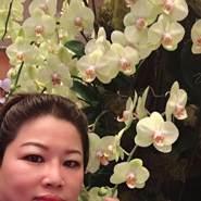 user_ayxrk746's profile photo
