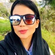 veronica004_24's profile photo