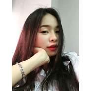 min0456's profile photo