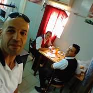 loui672's profile photo