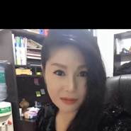 amyc806's profile photo