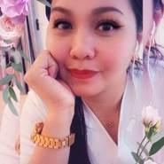 jessym82's profile photo