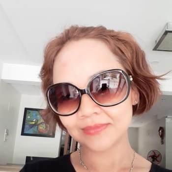 kimhongv9_Ho Chi Minh_Célibataire_Femme