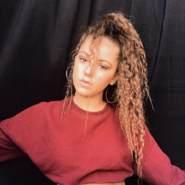 Aybukecat's profile photo