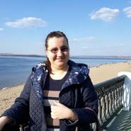 oksana262's profile photo