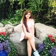 ritika3456's profile photo
