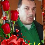 abelinc's profile photo