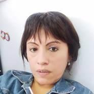 monica1666's profile photo