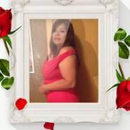 ceciliai22's profile photo