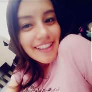 nikia510's profile photo