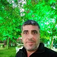 umuty8475's profile photo