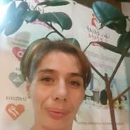 magdalenas69's profile photo