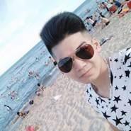 vuongt128's profile photo