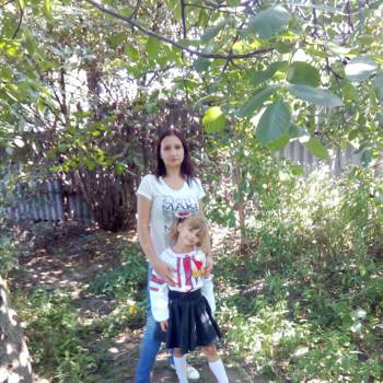 user_mq2512_Chernihivska Oblast_Single_Female