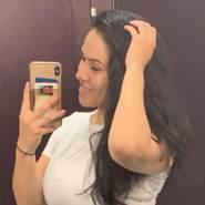 cutecari088's profile photo