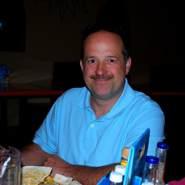 pedroa1734's profile photo