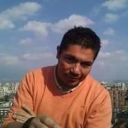 Cristiangoloso's profile photo