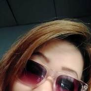 levianak's profile photo