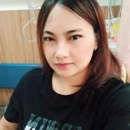 rindum15's profile photo