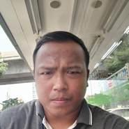 witoont17's profile photo