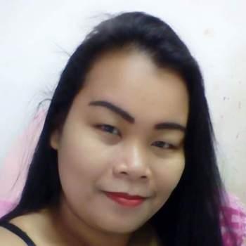 user_prhm78035_Krung Thep Maha Nakhon_Độc thân_Nữ