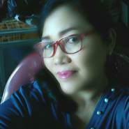 endangn15's profile photo