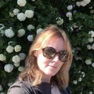bnyedycreuykjwli's profile photo