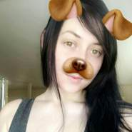 thi1327cocgmailcom's profile photo