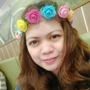 sonyc3's profile photo
